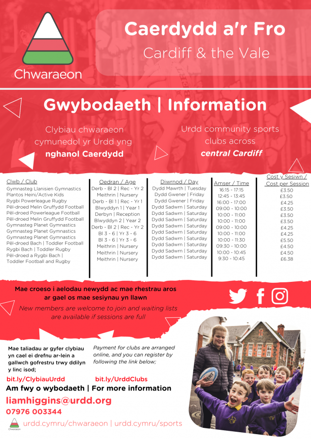 Clybiau Chwaraeon Nghanol Caerdydd